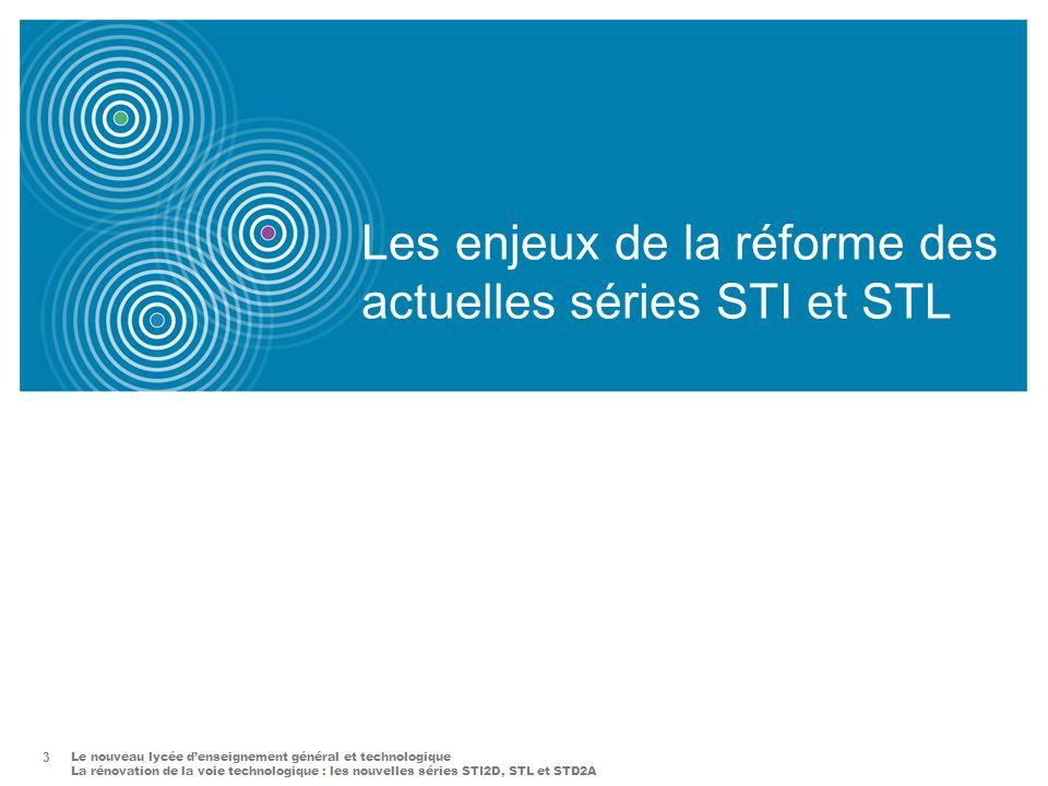 Les enjeux de la réforme des actuelles séries STI et STL