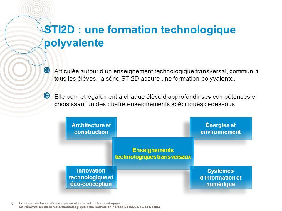 STI2D : une formation technologique polyvalente