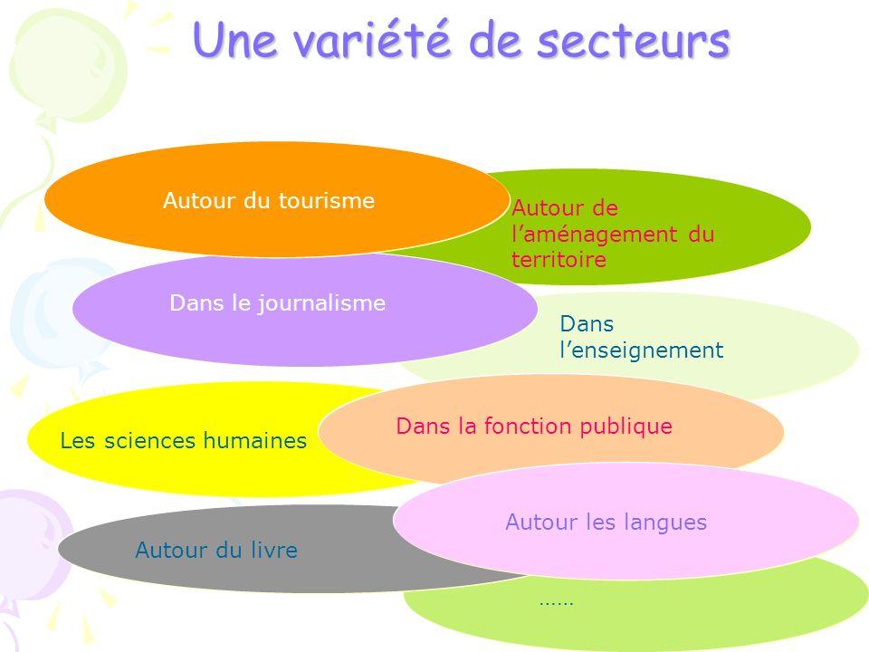 Une variété de secteurs