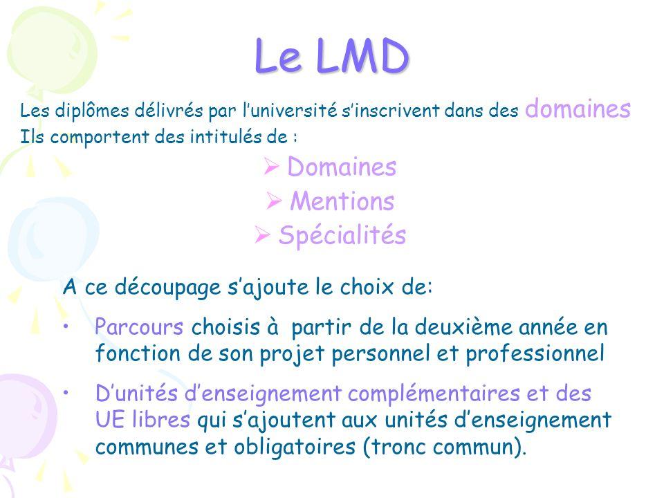 Le LMD Domaines Mentions Spécialités