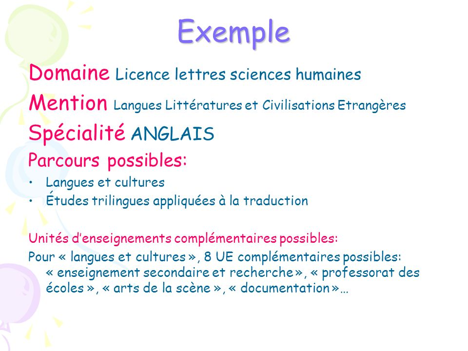 Exemple Domaine Licence lettres sciences humaines