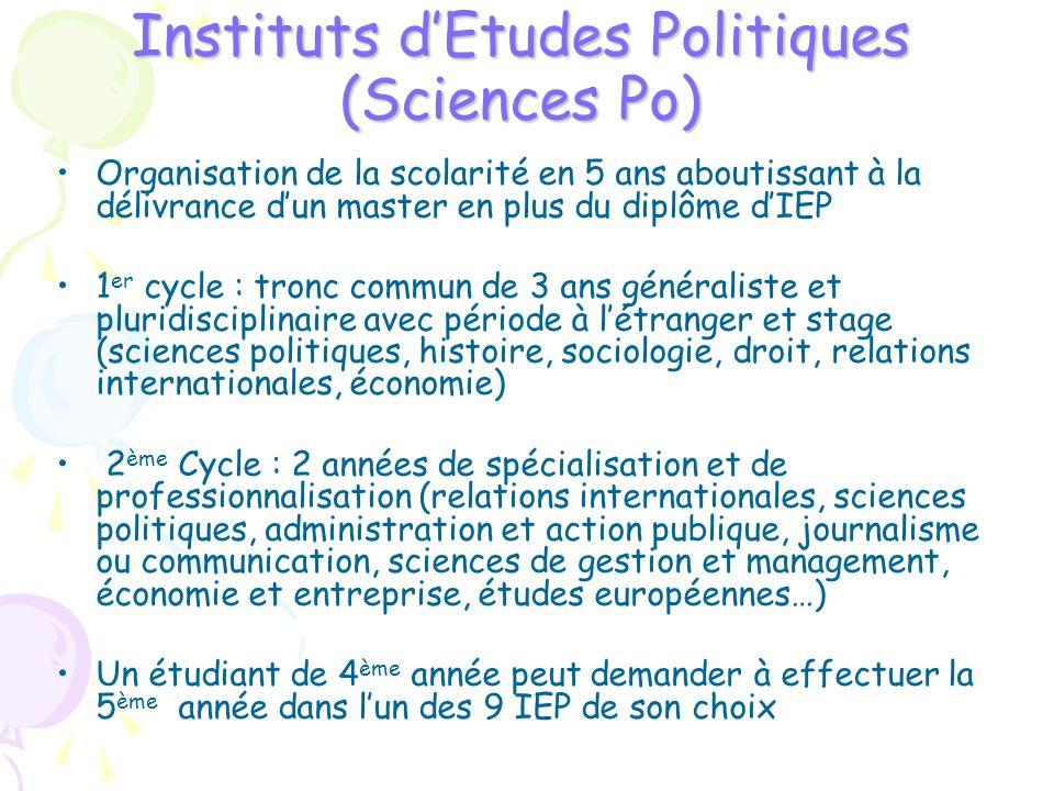 Instituts d'Etudes Politiques (Sciences Po)