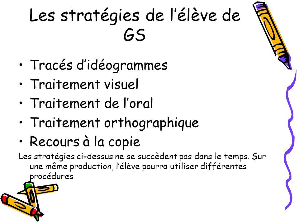 Les stratégies de l'élève de GS