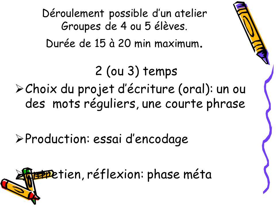 Production: essai d'encodage Entretien, réflexion: phase méta