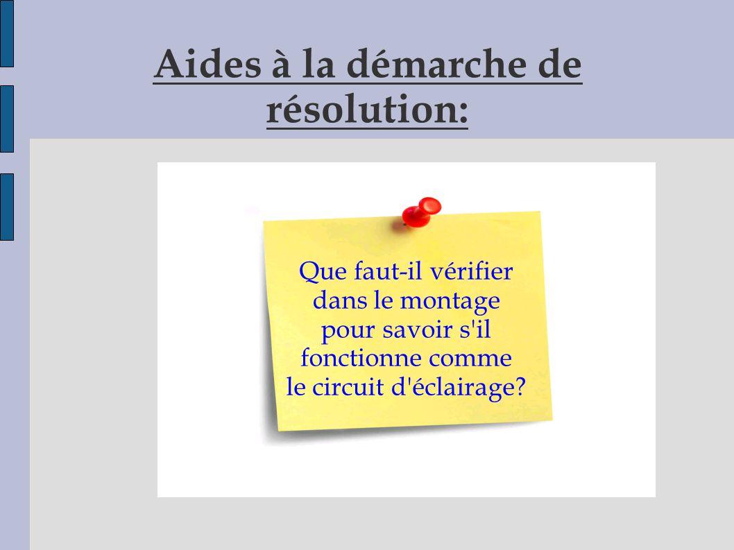 Aides à la démarche de résolution: