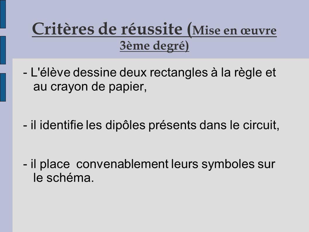 Critères de réussite (Mise en œuvre 3ème degré)