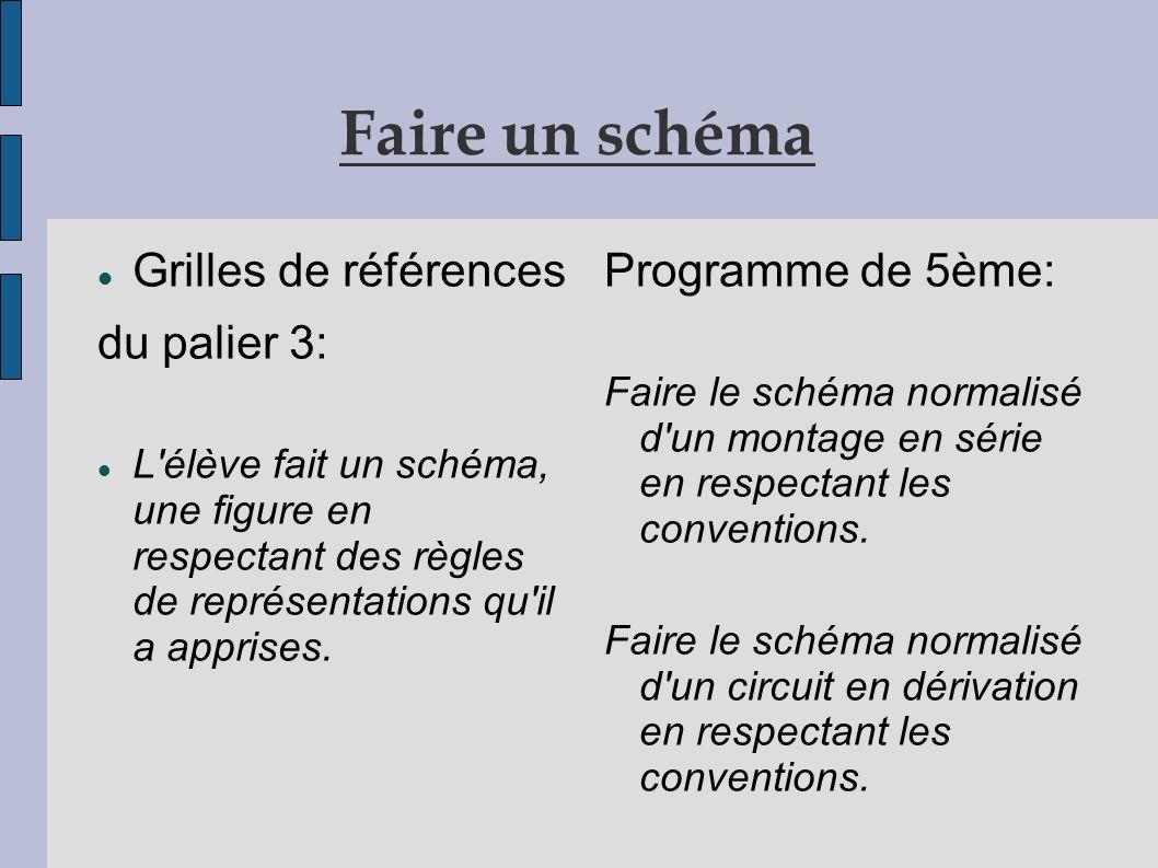 Faire un schéma Grilles de références du palier 3: Programme de 5ème: