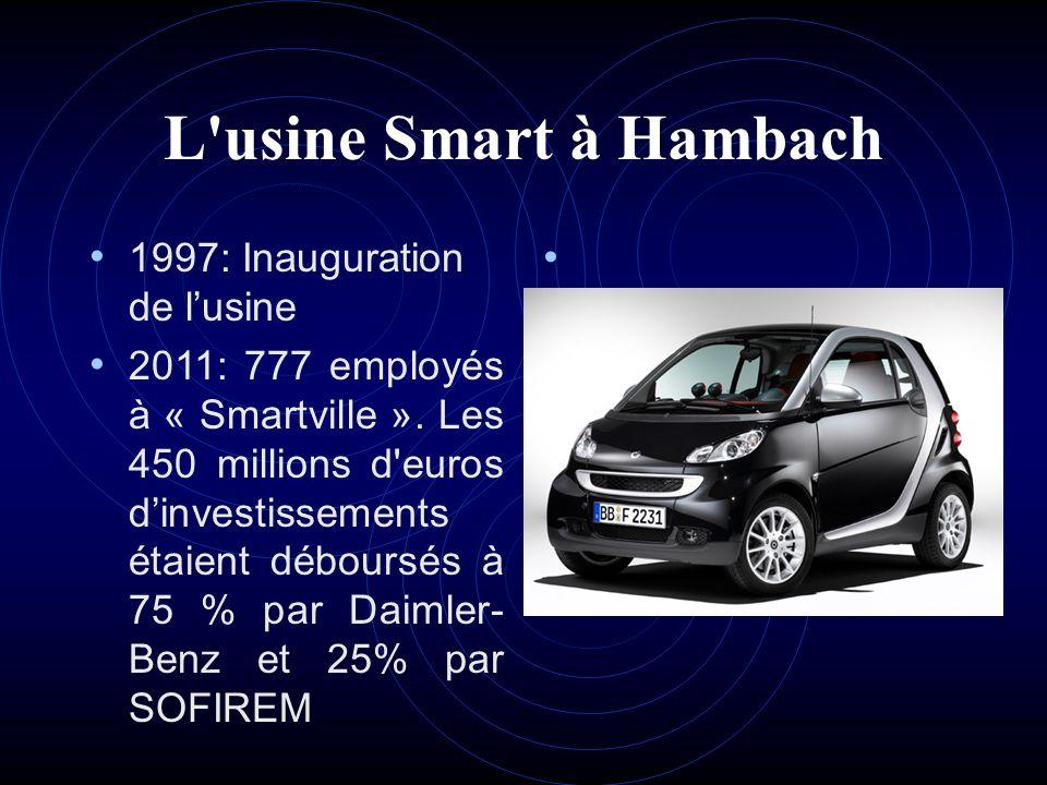 L usine Smart à Hambach 1997: Inauguration de l'usine