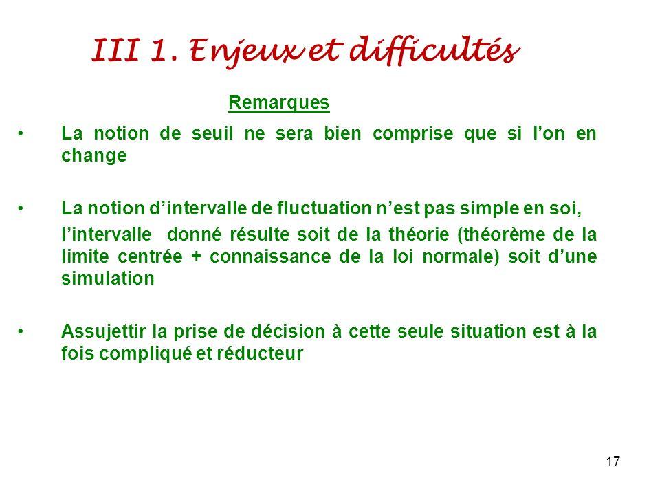 III 1. Enjeux et difficultés