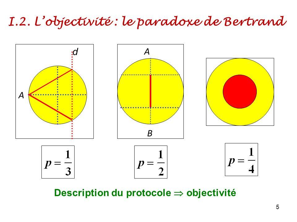 I.2. L'objectivité : le paradoxe de Bertrand