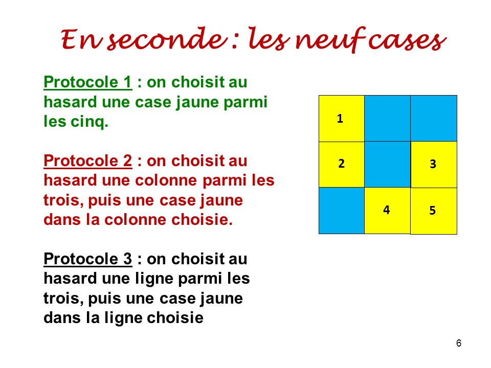 En seconde : les neuf cases