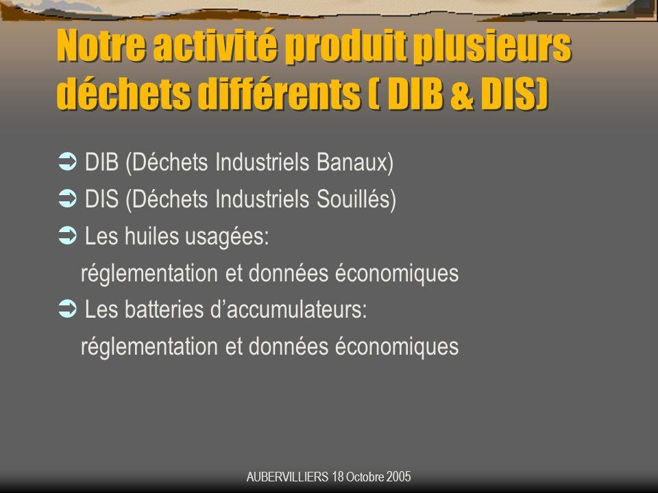 Notre activité produit plusieurs déchets différents ( DIB & DIS)