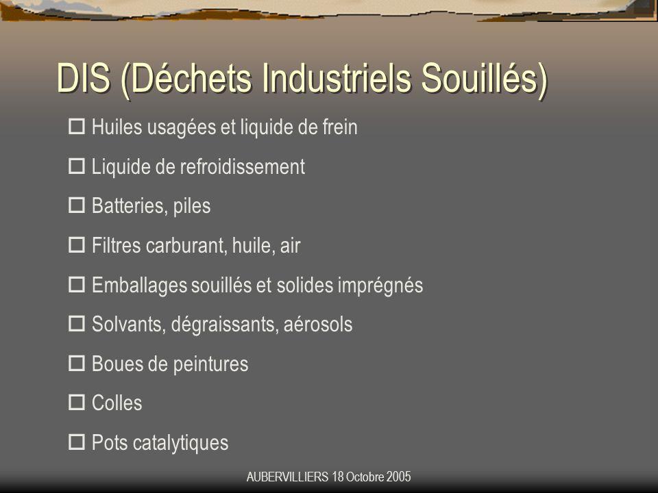 DIS (Déchets Industriels Souillés)
