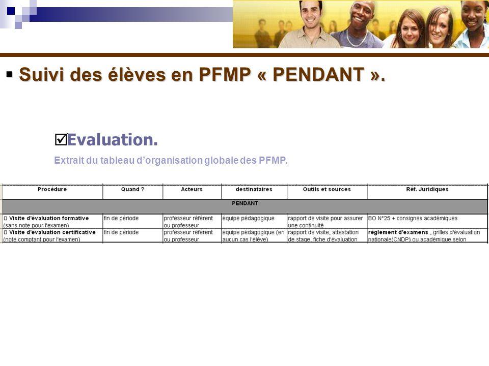 Suivi des élèves en PFMP « PENDANT ».