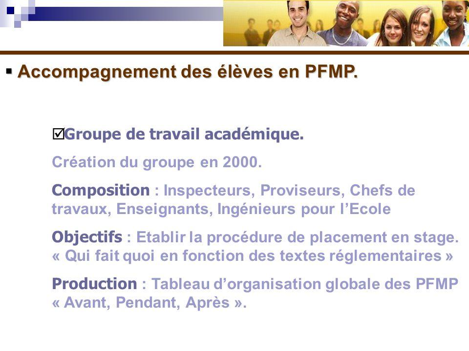 Accompagnement des élèves en PFMP.