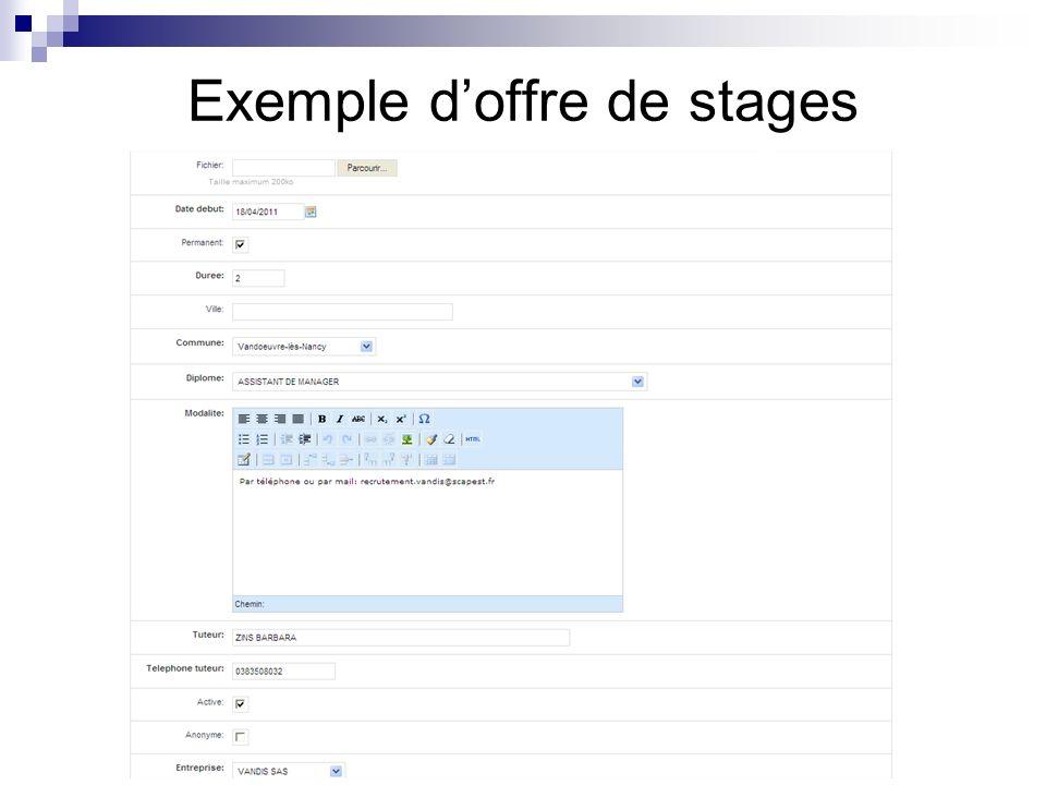 Exemple d'offre de stages