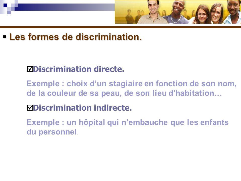 Les formes de discrimination.