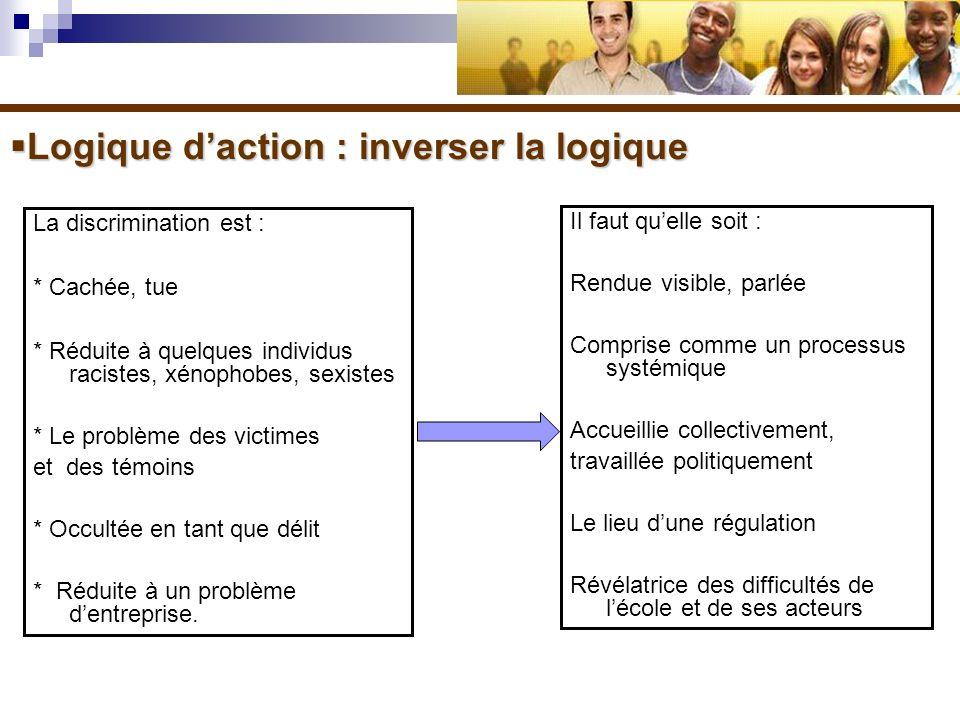 Logique d'action : inverser la logique
