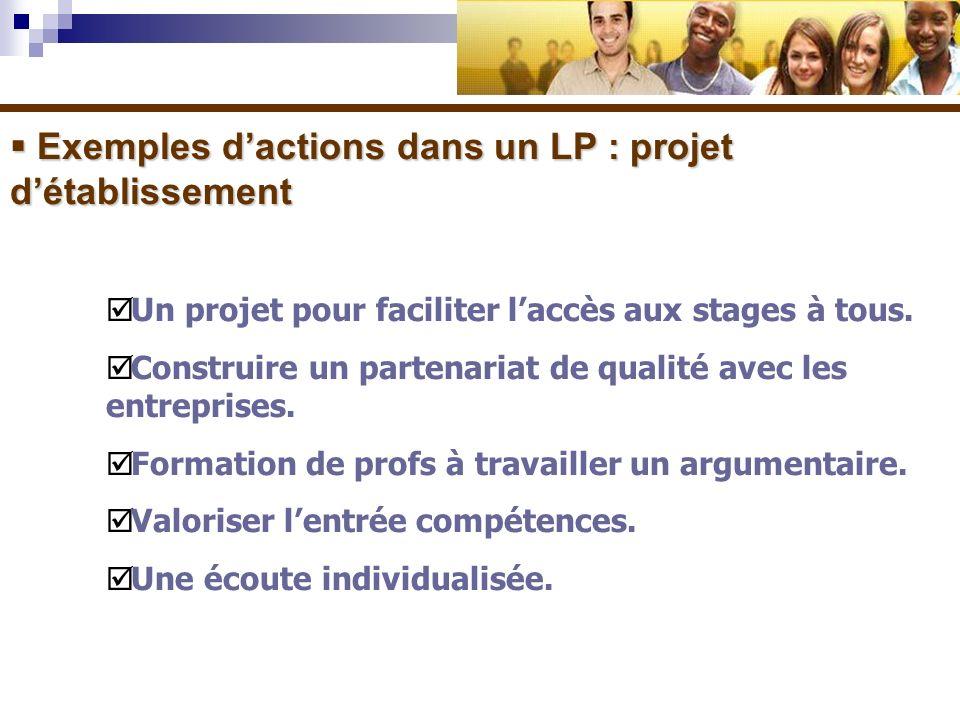 Exemples d'actions dans un LP : projet d'établissement