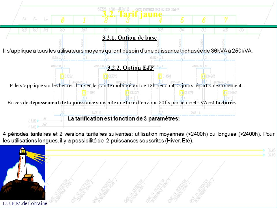 3.2. Tarif jaune 3.2.1. Option de base 3.2.2. Option EJP