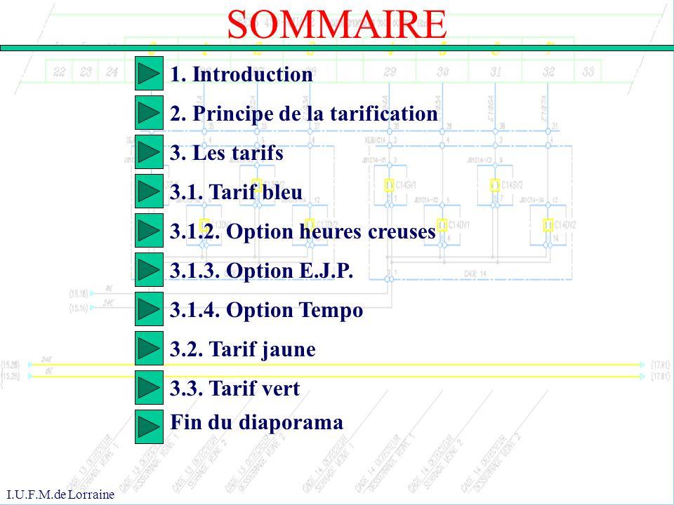 SOMMAIRE 1. Introduction 2. Principe de la tarification 3. Les tarifs