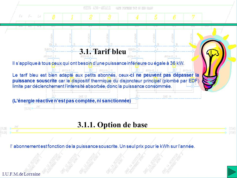 3.1. Tarif bleu 3.1.1. Option de base