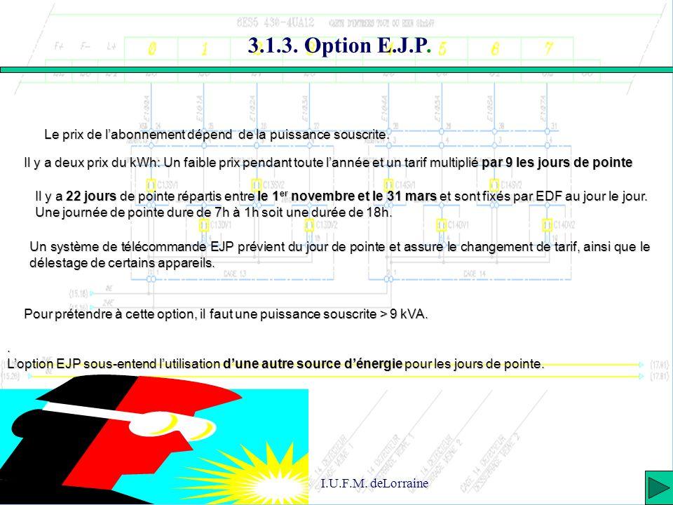 3.1.3. Option E.J.P.Le prix de l'abonnement dépend de la puissance souscrite.