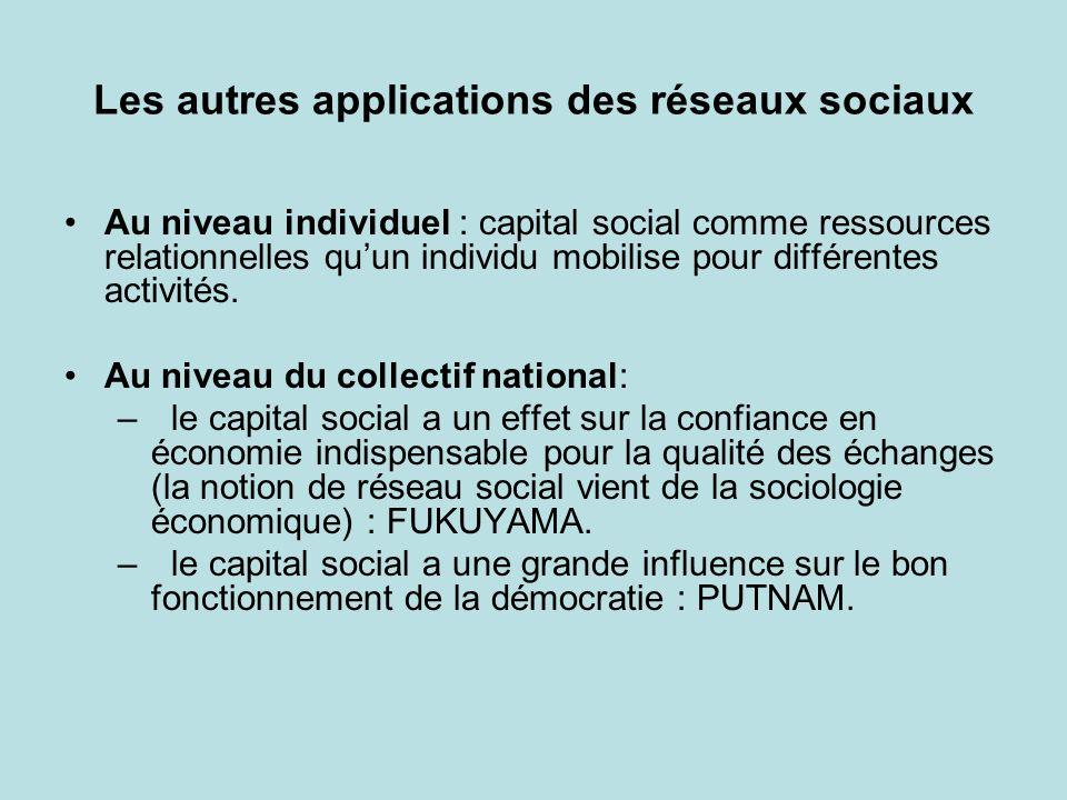 Les autres applications des réseaux sociaux