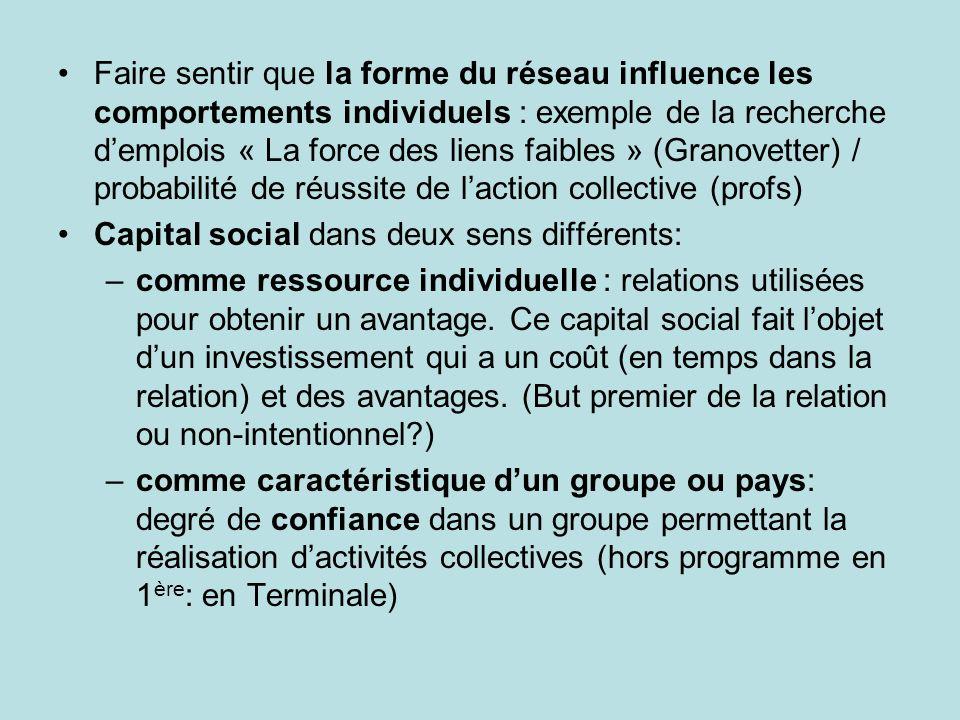 Faire sentir que la forme du réseau influence les comportements individuels : exemple de la recherche d'emplois « La force des liens faibles » (Granovetter) / probabilité de réussite de l'action collective (profs)