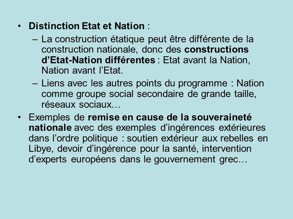 Distinction Etat et Nation :