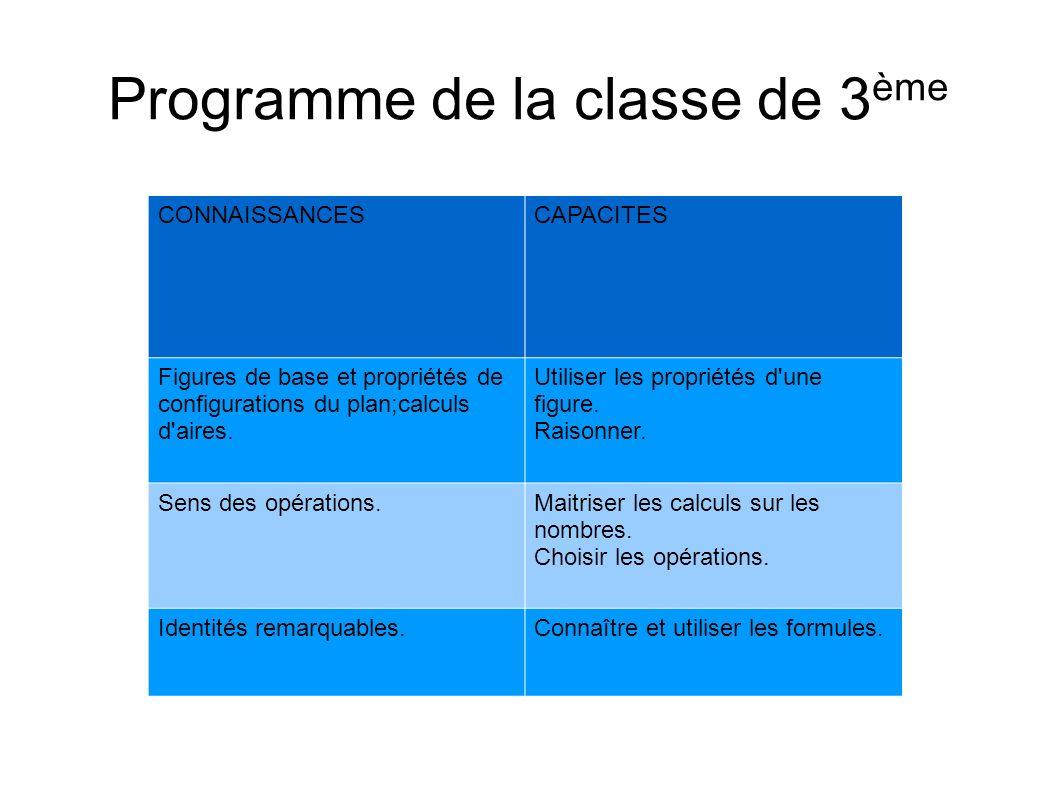 Programme de la classe de 3ème