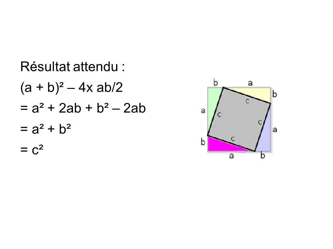 Résultat attendu : (a + b)² – 4x ab/2 = a² + 2ab + b² – 2ab = a² + b² = c²