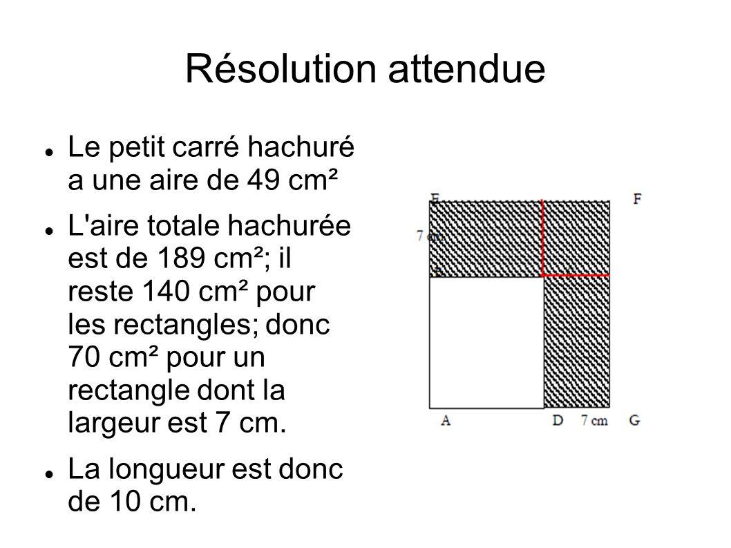 Résolution attendue Le petit carré hachuré a une aire de 49 cm²