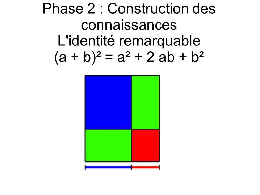 Phase 2 : Construction des connaissances L identité remarquable (a + b)² = a² + 2 ab + b²