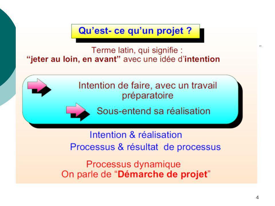 définitions : le mot « projet » provient d un terme latin, signifiant « jeter au loin, en avant », ce mot contient deux idées : objectifs lui même du projet et toutes les éléments de préparation de ce dernier.