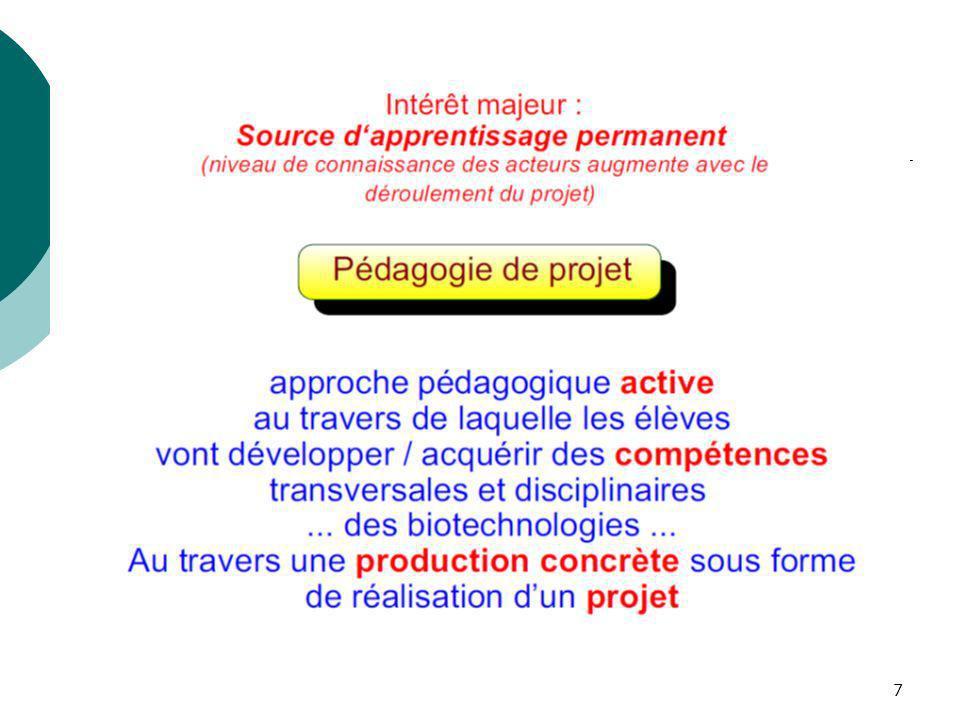 intérêt après ces généralités sur le projet au sens large, celui-ci présente un intérêt pédagogique certain et peut donc être utilisé en pédagogie avec notamment la pédagogie de projet (définition donnée).