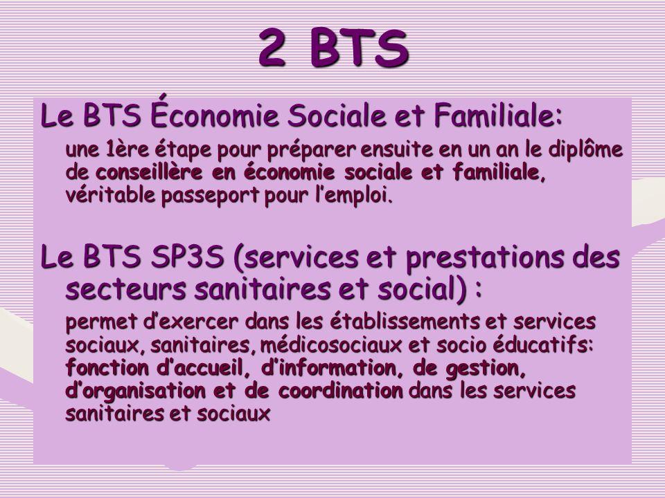 2 BTS Le BTS Économie Sociale et Familiale:
