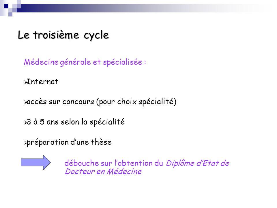 Le troisième cycle Médecine générale et spécialisée : Internat