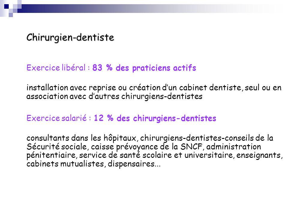 Chirurgien-dentiste Exercice libéral : 83 % des praticiens actifs