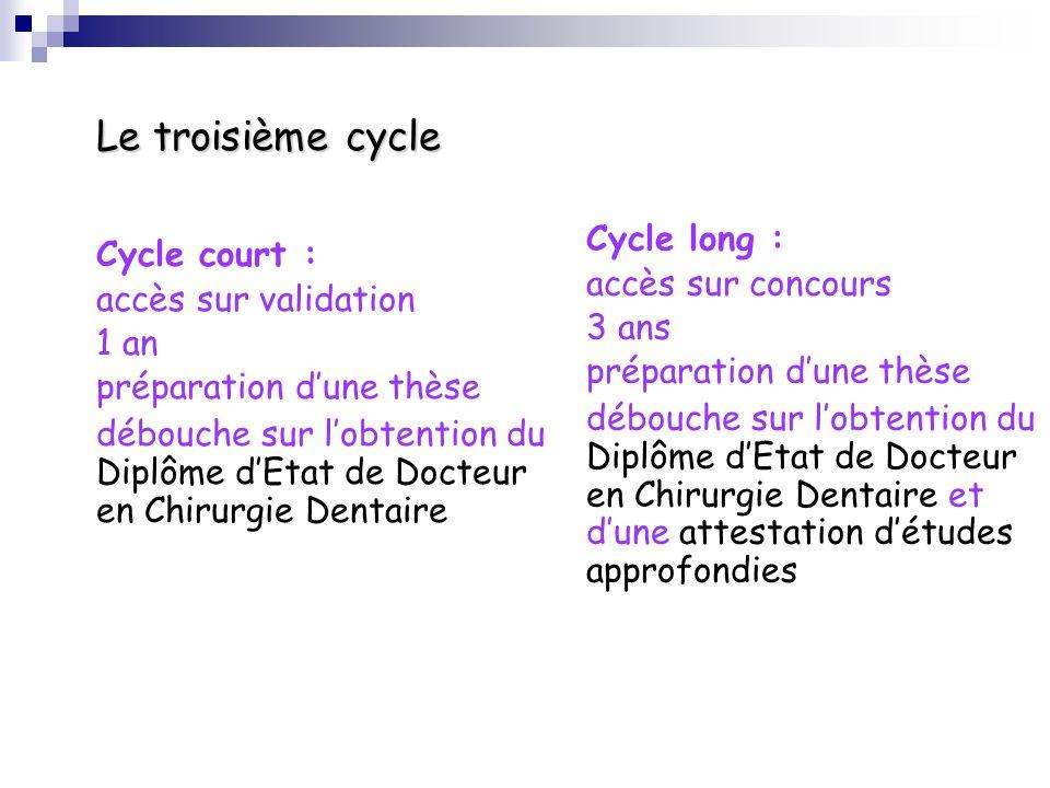 Le troisième cycle Cycle long : Cycle court : accès sur concours