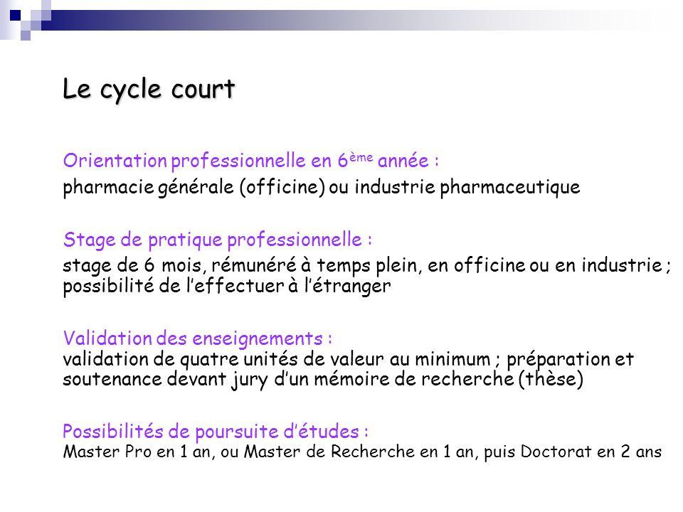 Le cycle court Orientation professionnelle en 6ème année :