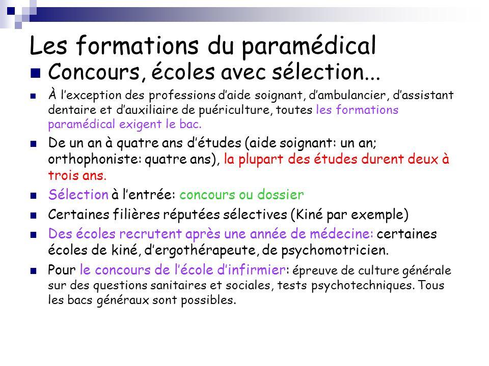 Les formations du paramédical
