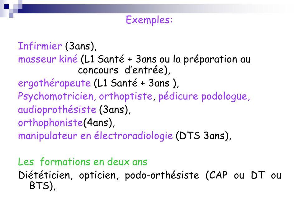 Exemples: Infirmier (3ans), masseur kiné (L1 Santé + 3ans ou la préparation au concours d'entrée),