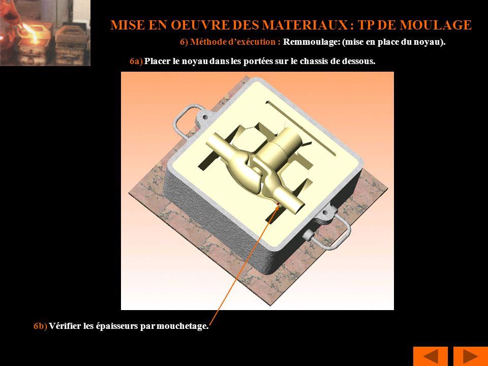MISE EN OEUVRE DES MATERIAUX : TP DE MOULAGE