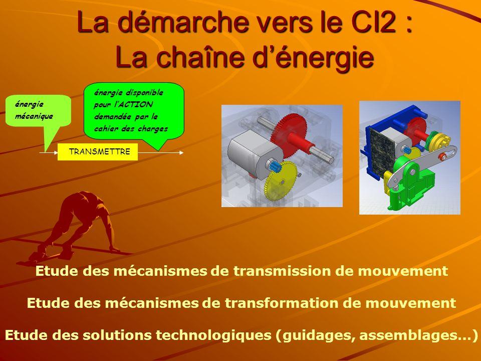 La démarche vers le CI2 : La chaîne d'énergie