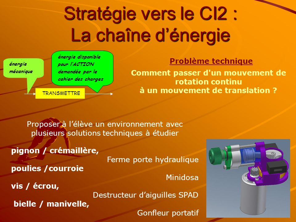 Stratégie vers le CI2 : La chaîne d'énergie