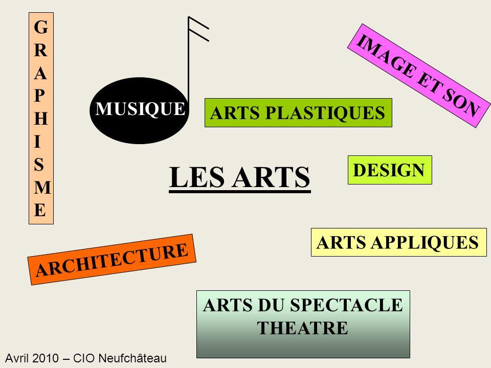 LES ARTS GRAPHISME IMAGE ET SON MUSIQUE ARTS PLASTIQUES DESIGN