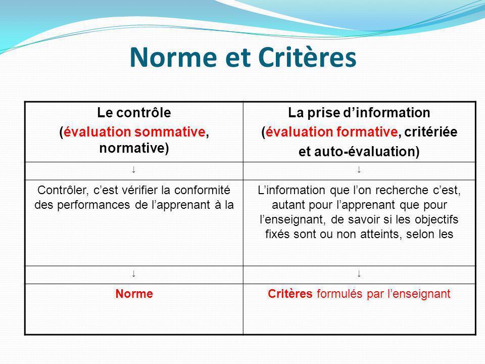 Norme et Critères Le contrôle (évaluation sommative, normative)