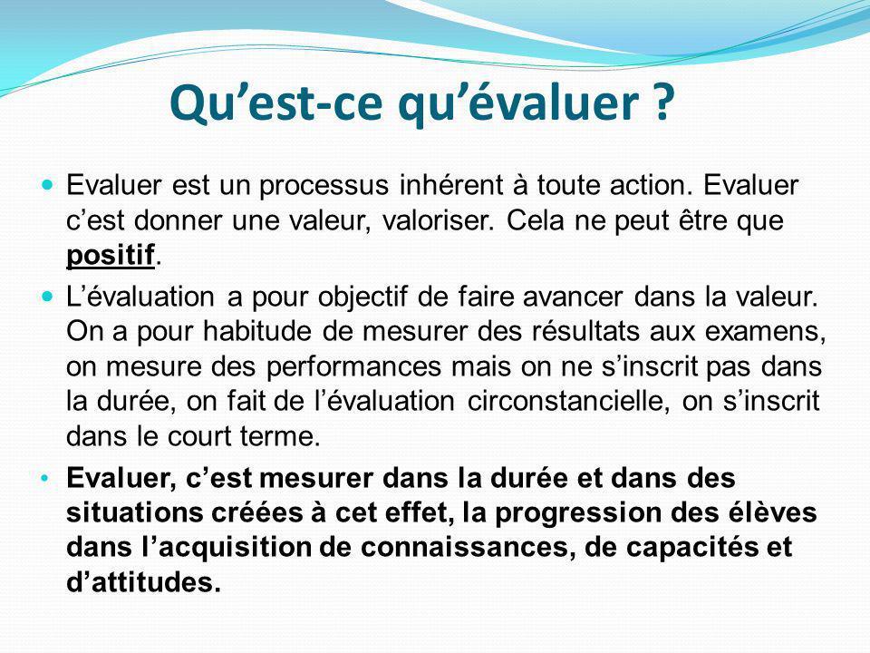 Qu'est-ce qu'évaluer Evaluer est un processus inhérent à toute action. Evaluer c'est donner une valeur, valoriser. Cela ne peut être que positif.