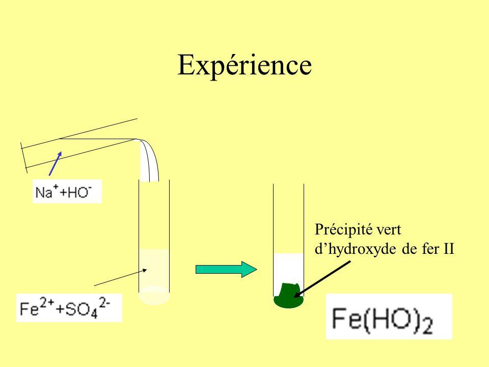 Expérience Précipité vert d'hydroxyde de fer II